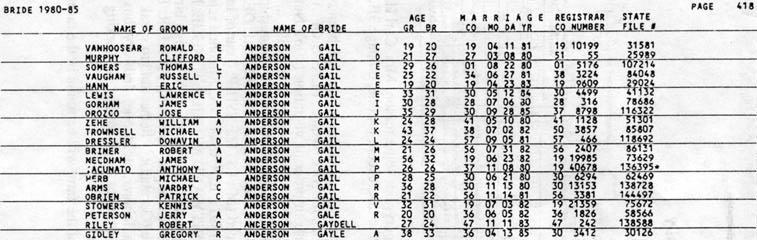 VOLUME XII SPRING 1993 NUMBER 3